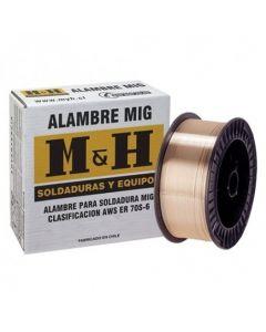M&H ALAMBRE MIG 0.9